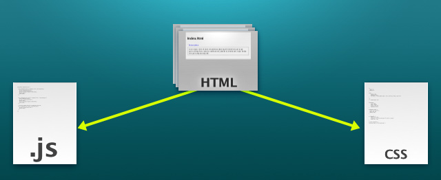 How CSS and Javascript files link from our html page.