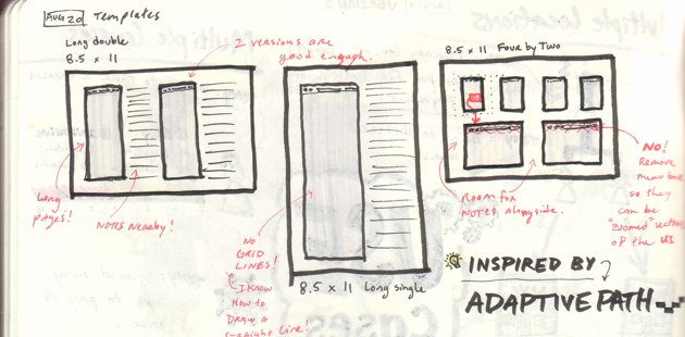 Sketches to prepare the design of my paper wireframe templates.